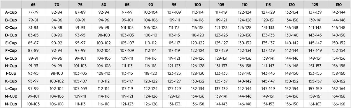 BH Größen Tabelle